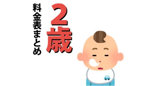 アンパンマン映画 料金まとめ【2歳向け】