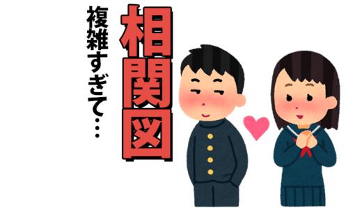 アンパンマン恋愛相関図・恋人まとめ【複雑すぎる恋愛事情】